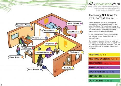 Tech Cat House Sketch